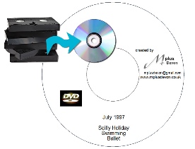 VHS tape to DVD graphic